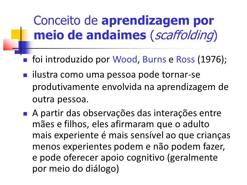 Conceito de aprendizagem por meio de andaimes (scaffolding)