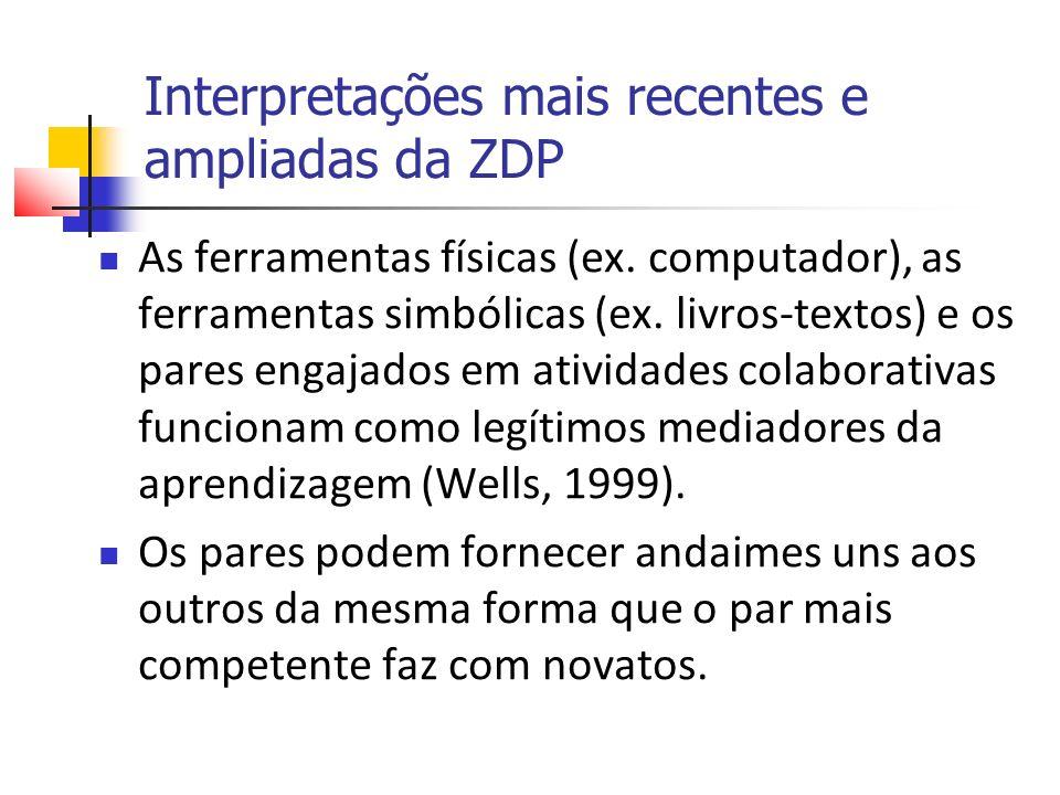 Interpretações mais recentes e ampliadas da ZDP