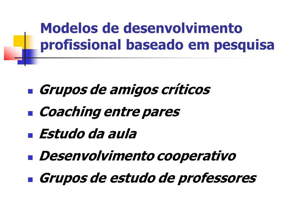 Modelos de desenvolvimento profissional baseado em pesquisa