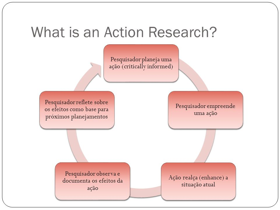 What is an Action Research
