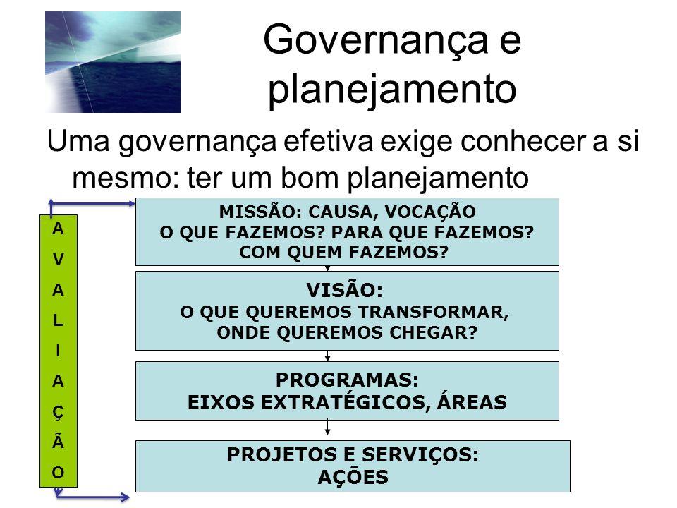 Governança e planejamento