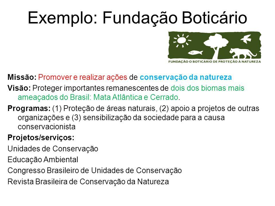 Exemplo: Fundação Boticário