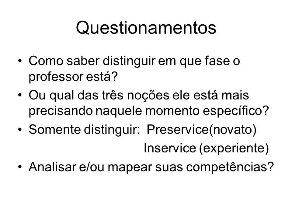 Questionamentos Como saber distinguir em que fase o professor está