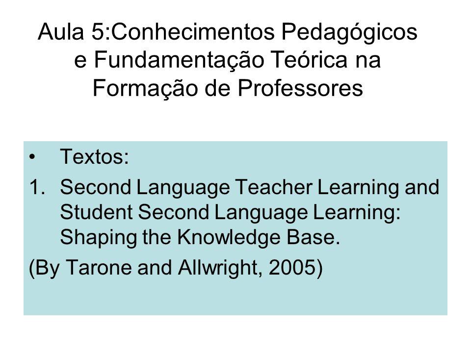 Aula 5:Conhecimentos Pedagógicos e Fundamentação Teórica na Formação de Professores