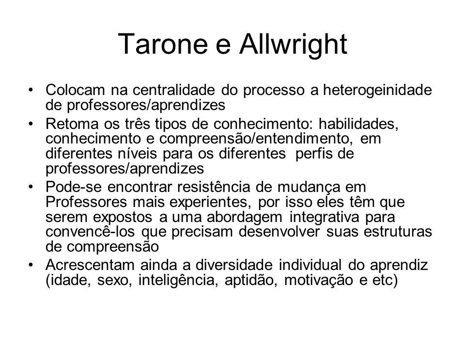 Tarone e Allwright Colocam na centralidade do processo a heterogeinidade de professores/aprendizes.