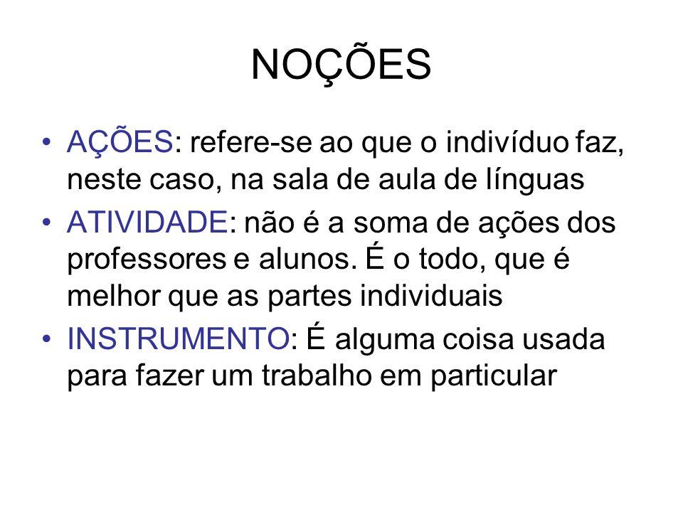 NOÇÕES AÇÕES: refere-se ao que o indivíduo faz, neste caso, na sala de aula de línguas.