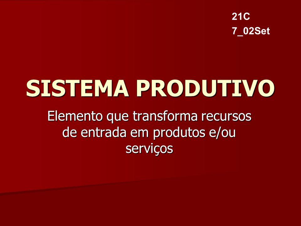 Elemento que transforma recursos de entrada em produtos e/ou serviços