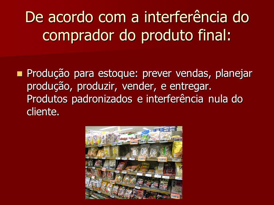 De acordo com a interferência do comprador do produto final: