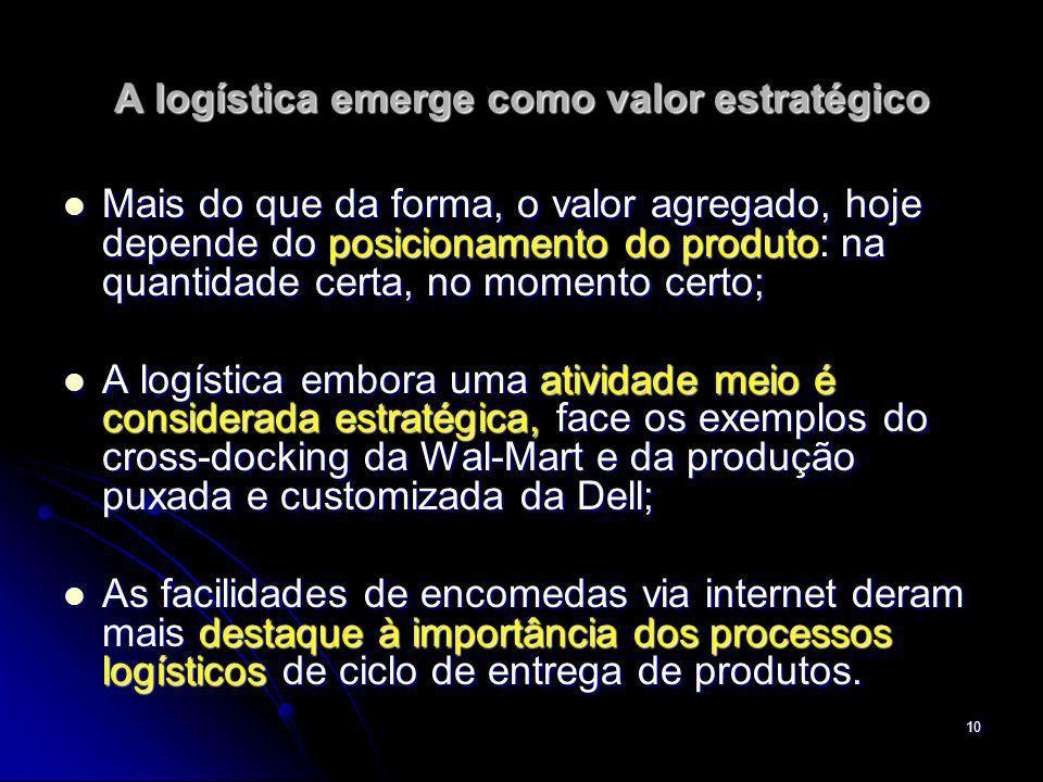 A logística emerge como valor estratégico