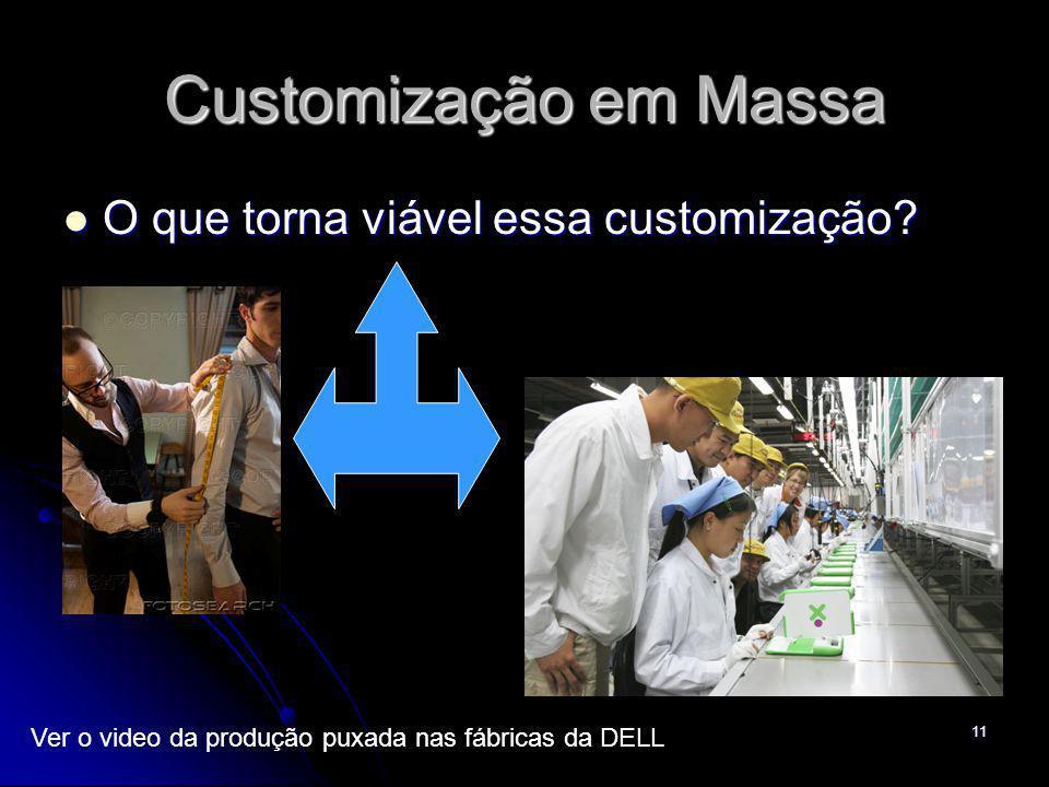 Customização em Massa O que torna viável essa customização