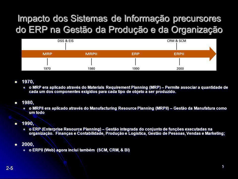 Impacto dos Sistemas de Informação precursores do ERP na Gestão da Produção e da Organização