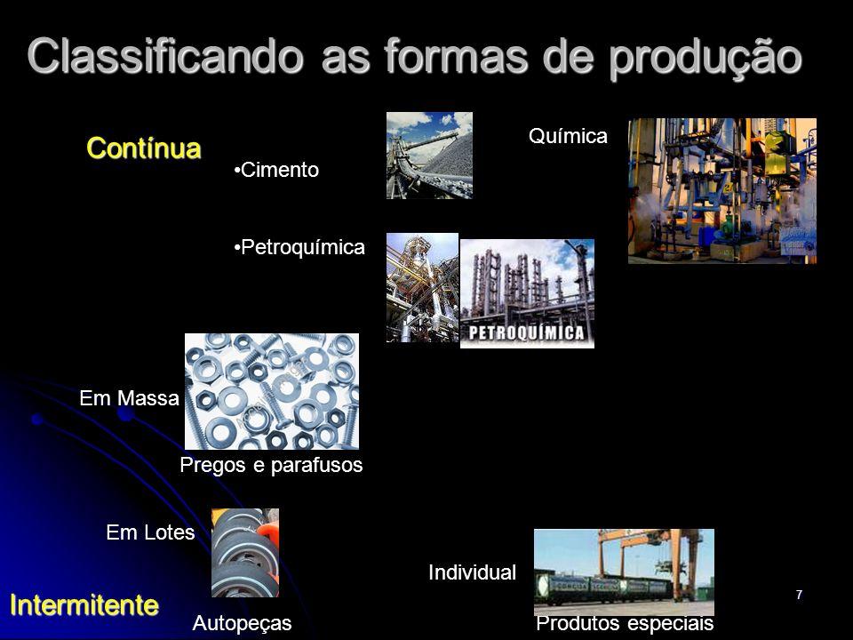 Classificando as formas de produção