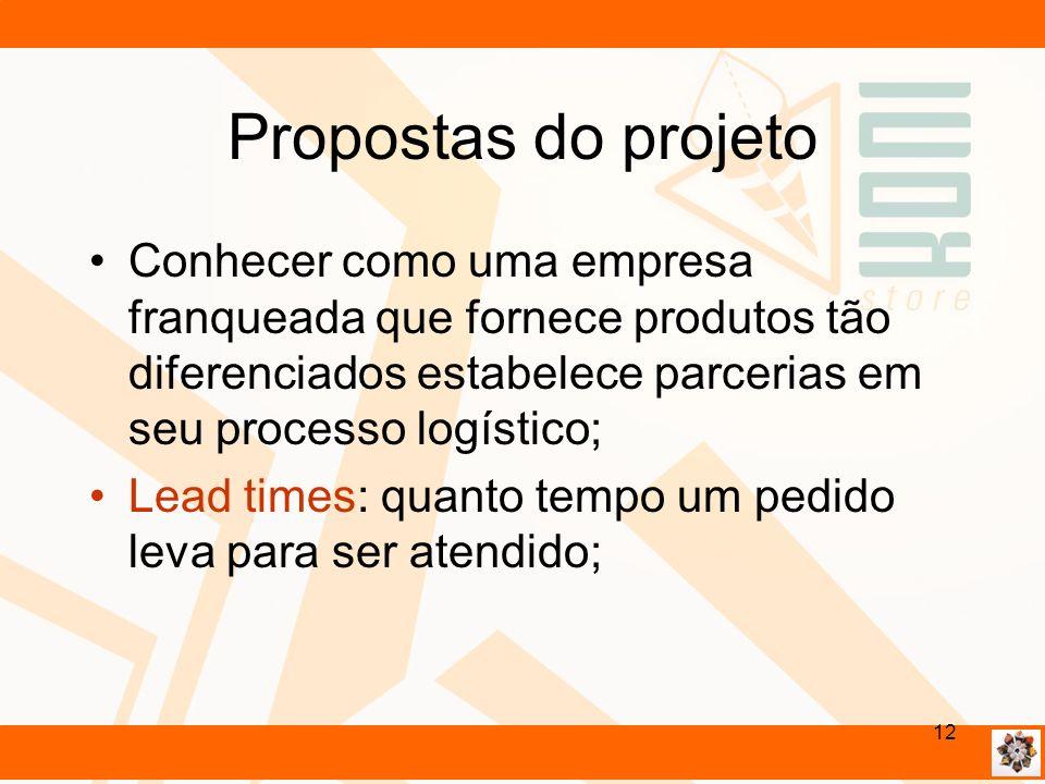 Propostas do projeto Conhecer como uma empresa franqueada que fornece produtos tão diferenciados estabelece parcerias em seu processo logístico;