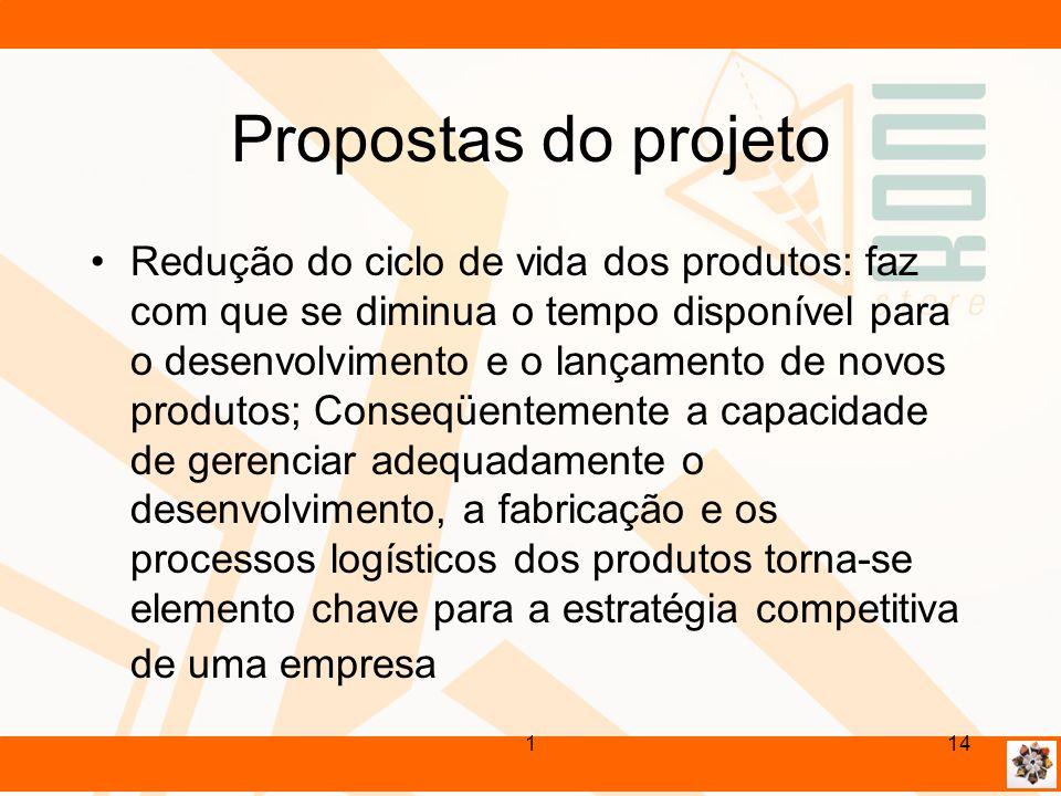 Propostas do projeto