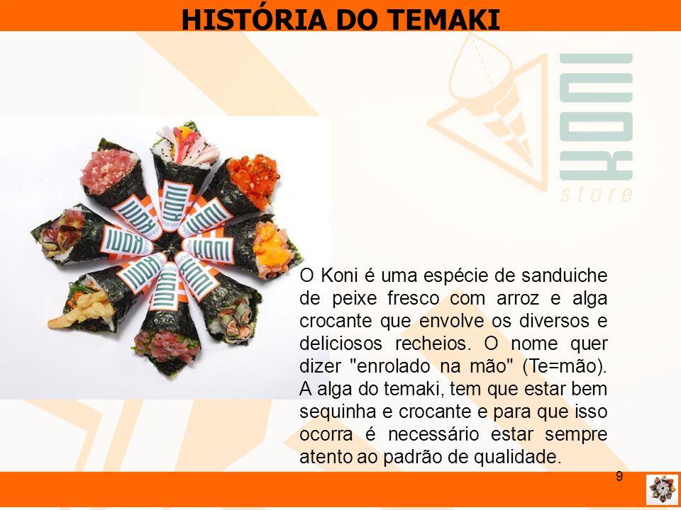 HISTÓRIA DO TEMAKI