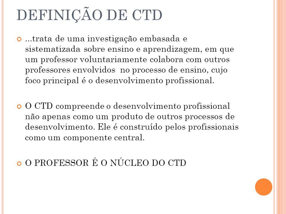 DEFINIÇÃO DE CTD
