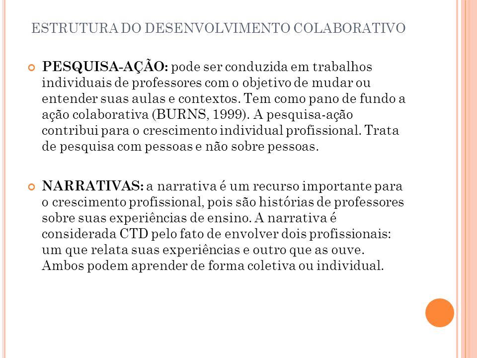ESTRUTURA DO DESENVOLVIMENTO COLABORATIVO