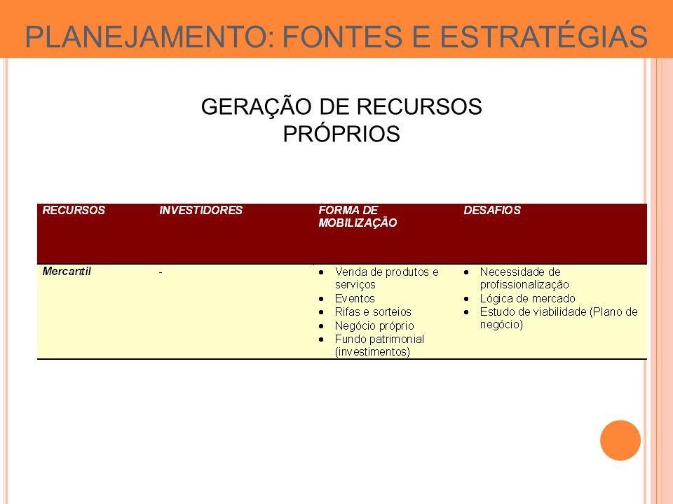 PLANEJAMENTO: FONTES E ESTRATÉGIAS