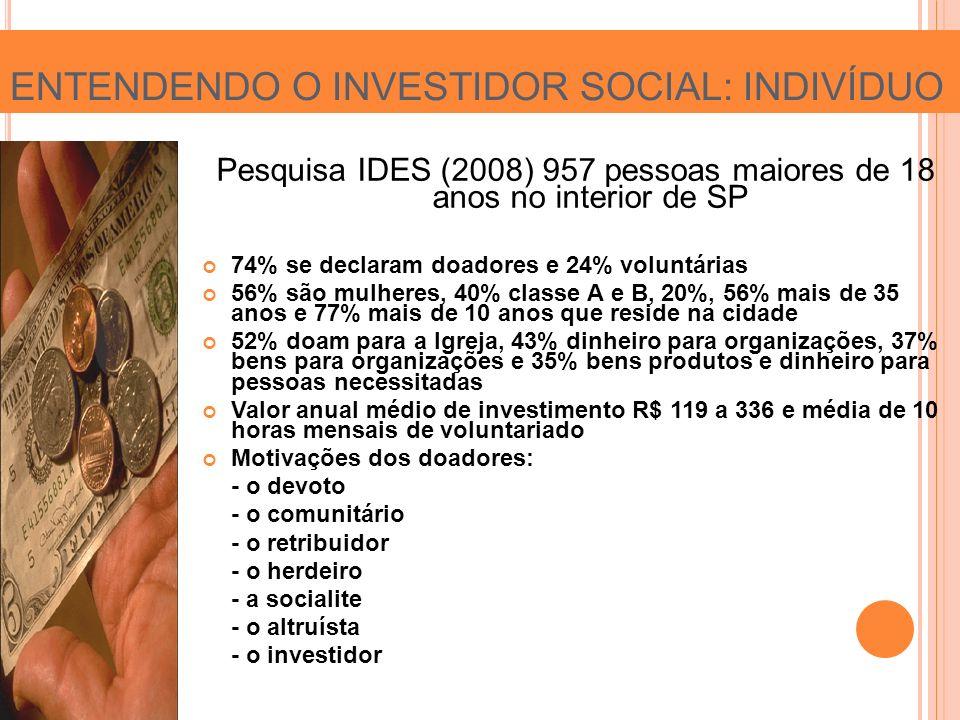 ENTENDENDO O INVESTIDOR SOCIAL: INDIVÍDUO