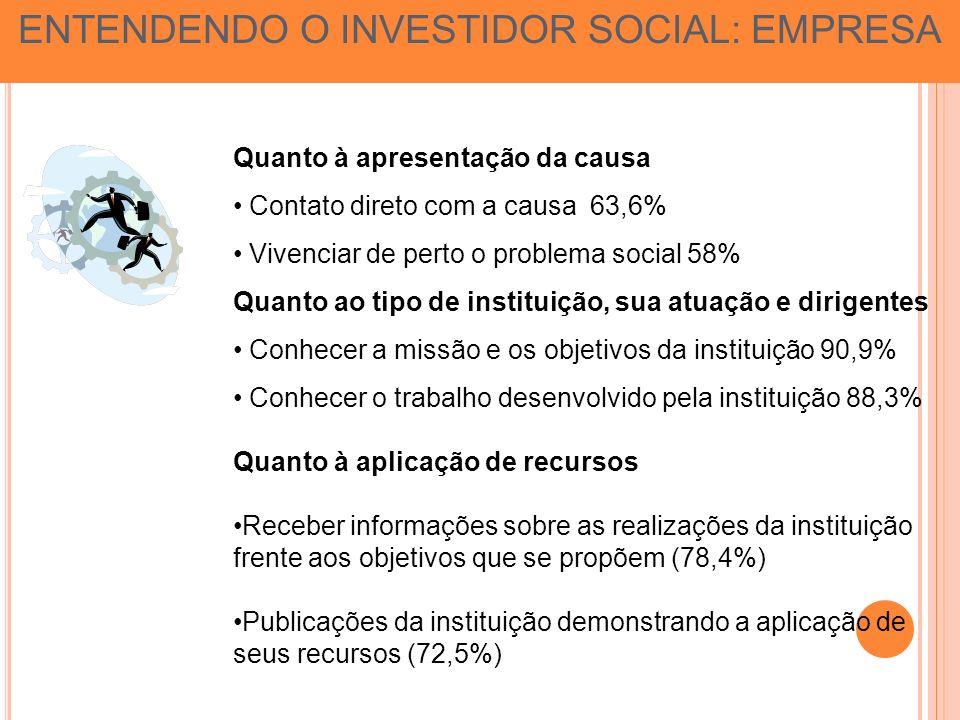 ENTENDENDO O INVESTIDOR SOCIAL: EMPRESA