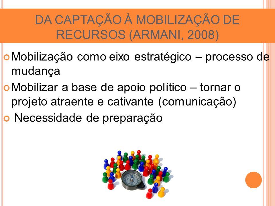 DA CAPTAÇÃO À MOBILIZAÇÃO DE RECURSOS (ARMANI, 2008)