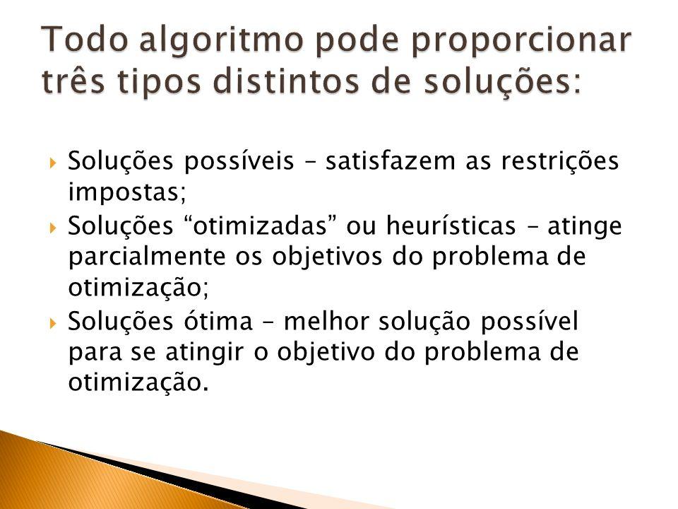 Todo algoritmo pode proporcionar três tipos distintos de soluções: