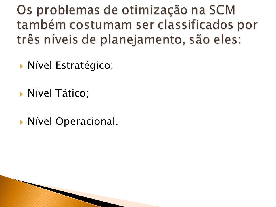 Os problemas de otimização na SCM também costumam ser classificados por três níveis de planejamento, são eles: