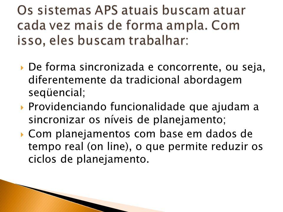 Os sistemas APS atuais buscam atuar cada vez mais de forma ampla