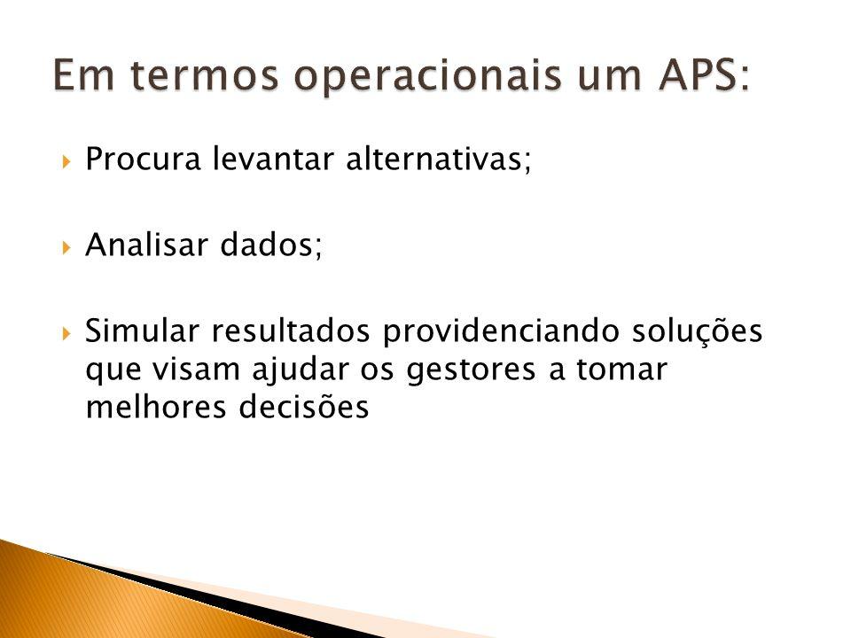 Em termos operacionais um APS: