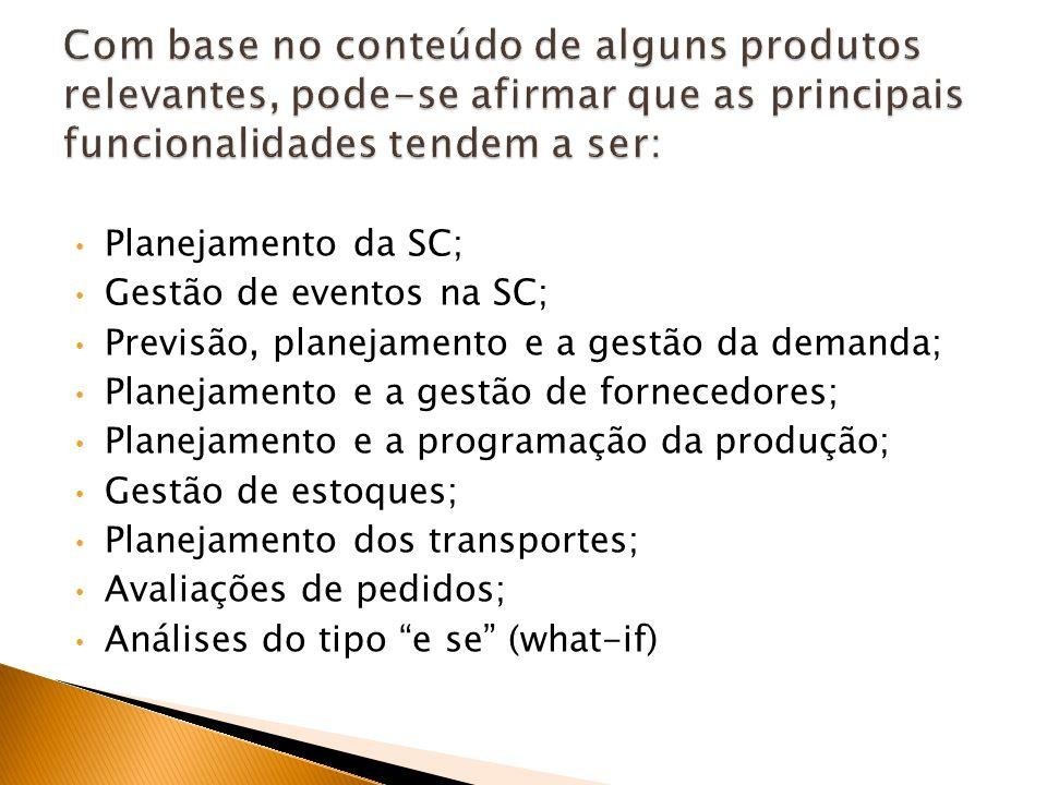 Com base no conteúdo de alguns produtos relevantes, pode-se afirmar que as principais funcionalidades tendem a ser: