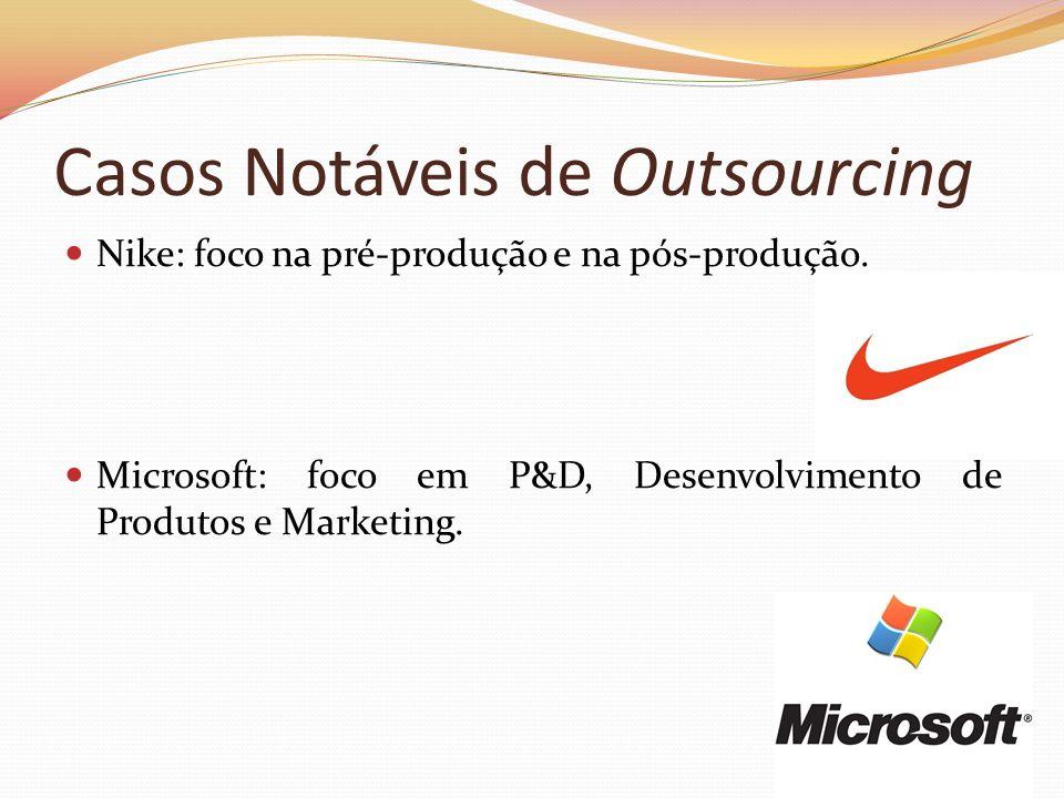 Casos Notáveis de Outsourcing