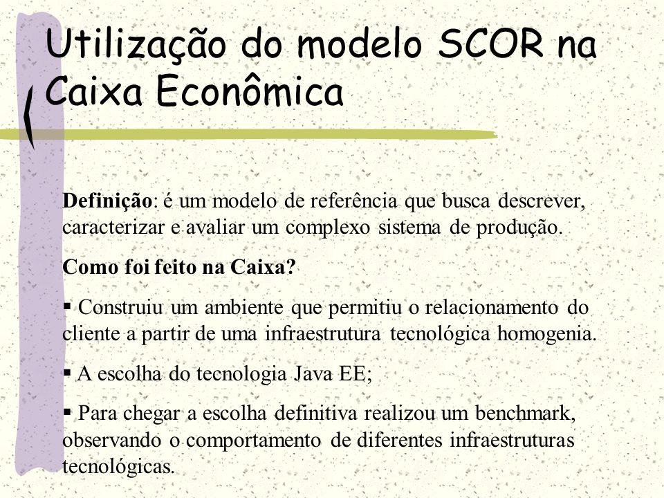Utilização do modelo SCOR na Caixa Econômica