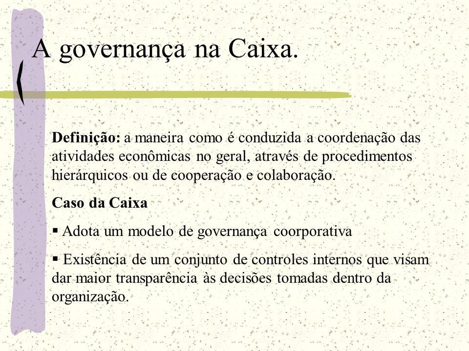 A governança na Caixa.