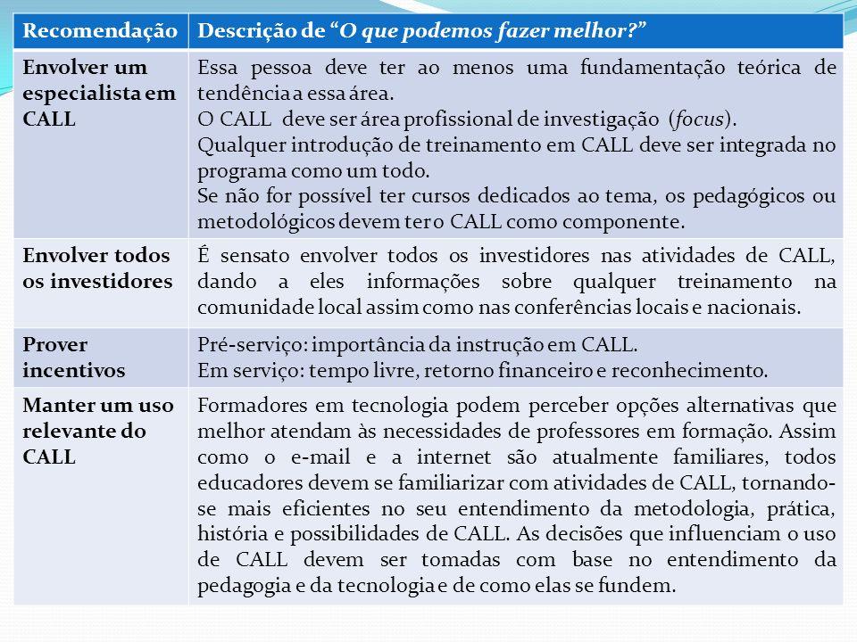 Recomendação Descrição de O que podemos fazer melhor Envolver um especialista em CALL.
