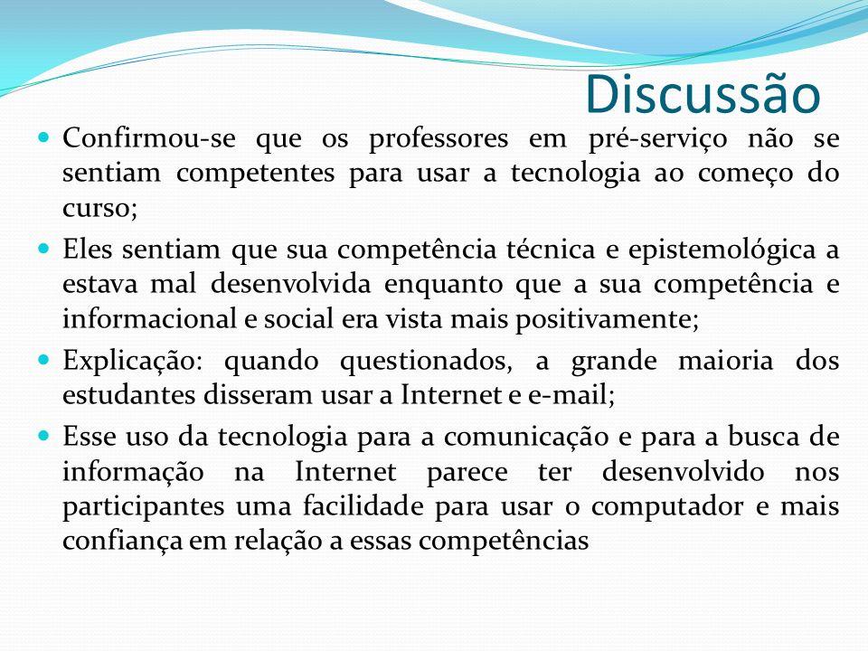 Discussão Confirmou-se que os professores em pré-serviço não se sentiam competentes para usar a tecnologia ao começo do curso;