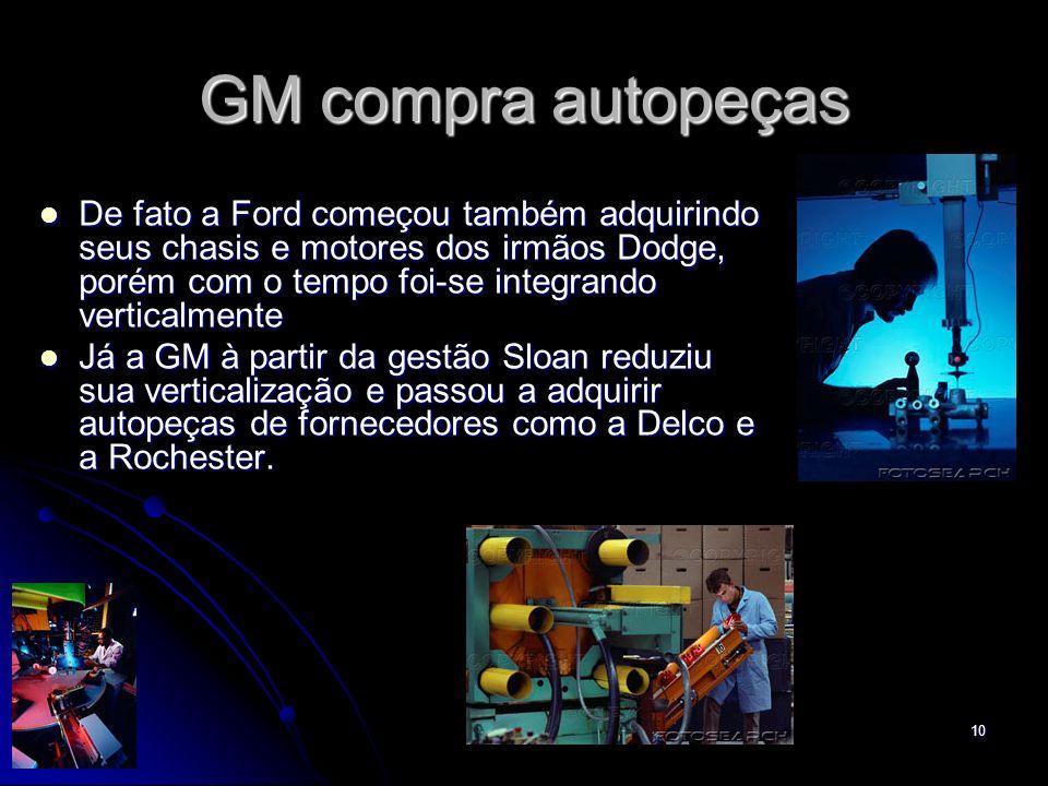 GM compra autopeças