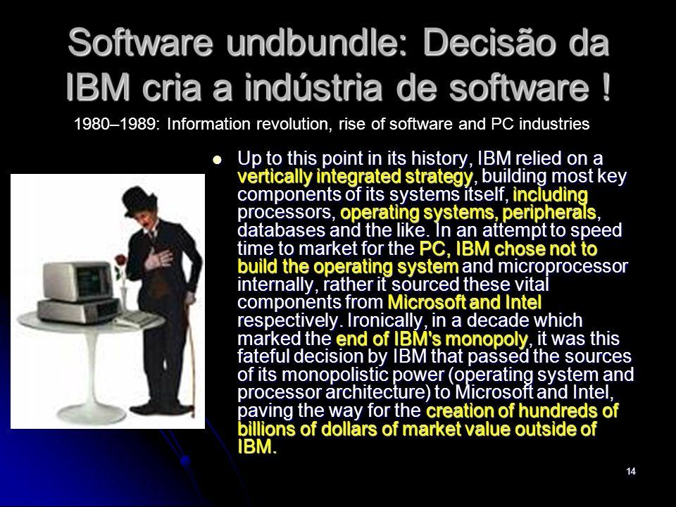 Software undbundle: Decisão da IBM cria a indústria de software !
