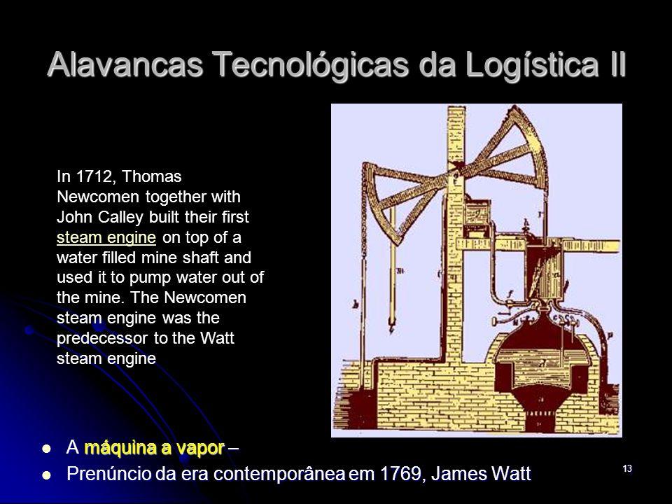 Alavancas Tecnológicas da Logística II