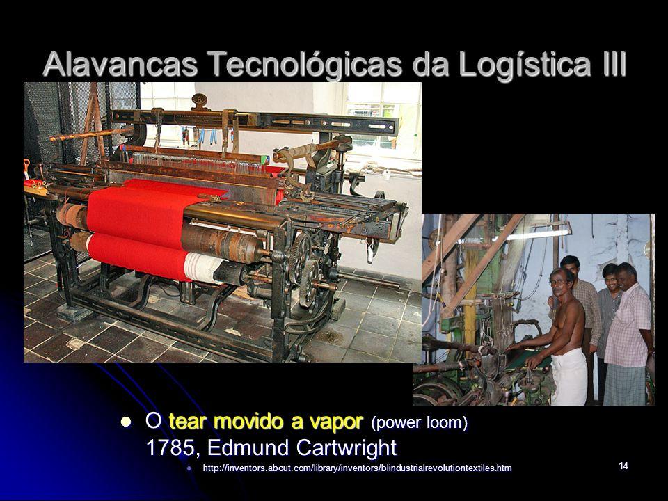 Alavancas Tecnológicas da Logística III