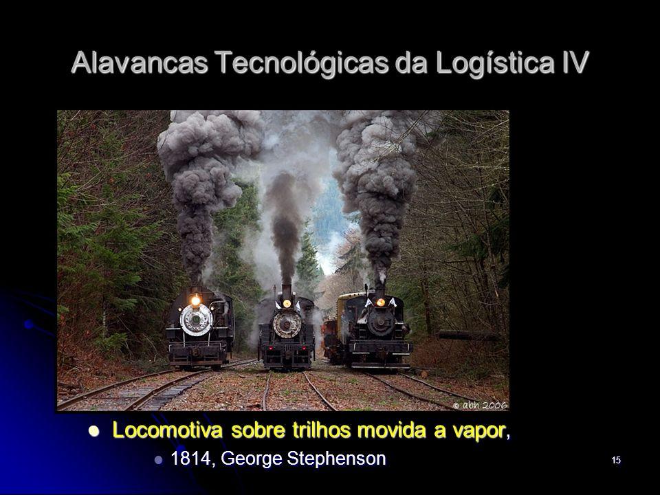 Alavancas Tecnológicas da Logística IV