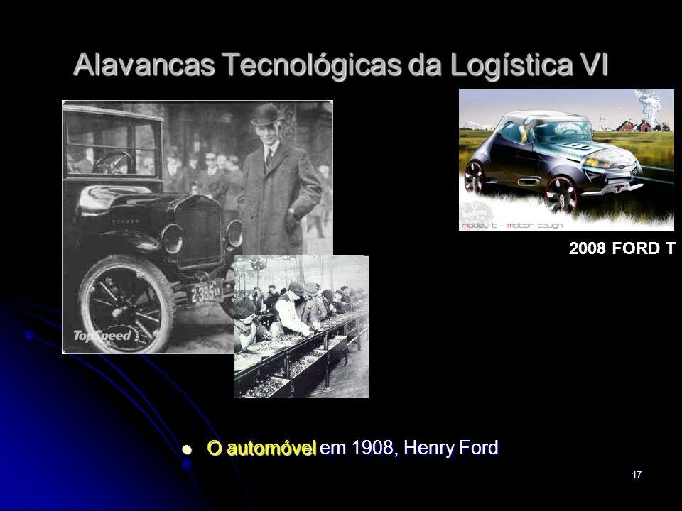 Alavancas Tecnológicas da Logística VI