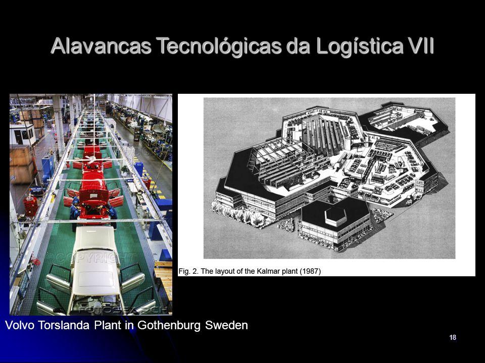Alavancas Tecnológicas da Logística VII