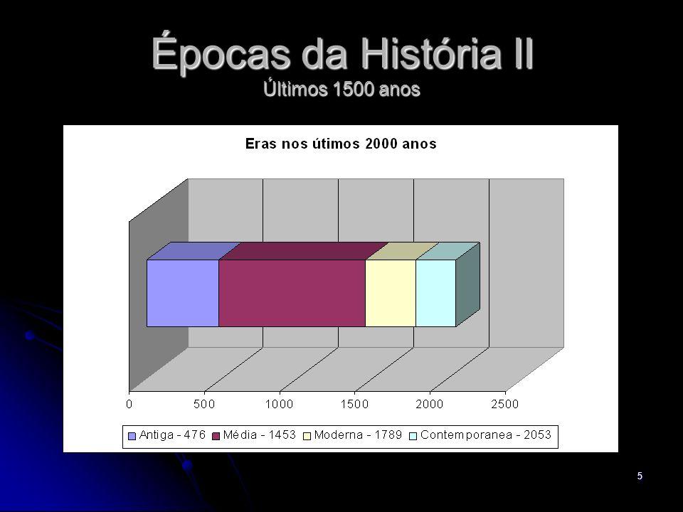 Épocas da História II Últimos 1500 anos