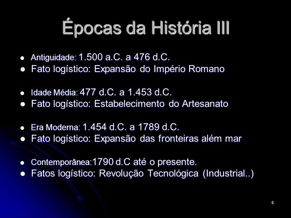Épocas da História III Fato logístico: Expansão do Império Romano