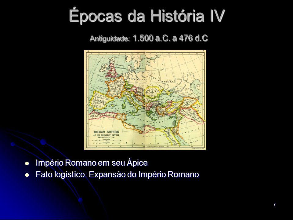 Épocas da História IV Antiguidade: 1.500 a.C. a 476 d.C