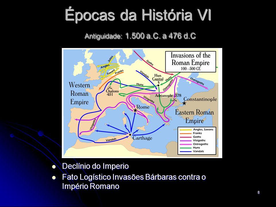 Épocas da História VI Antiguidade: 1.500 a.C. a 476 d.C