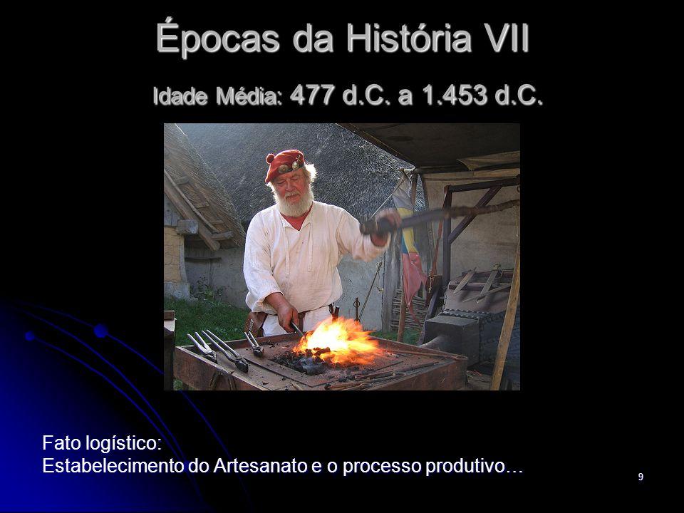 Épocas da História VII Idade Média: 477 d.C. a 1.453 d.C.