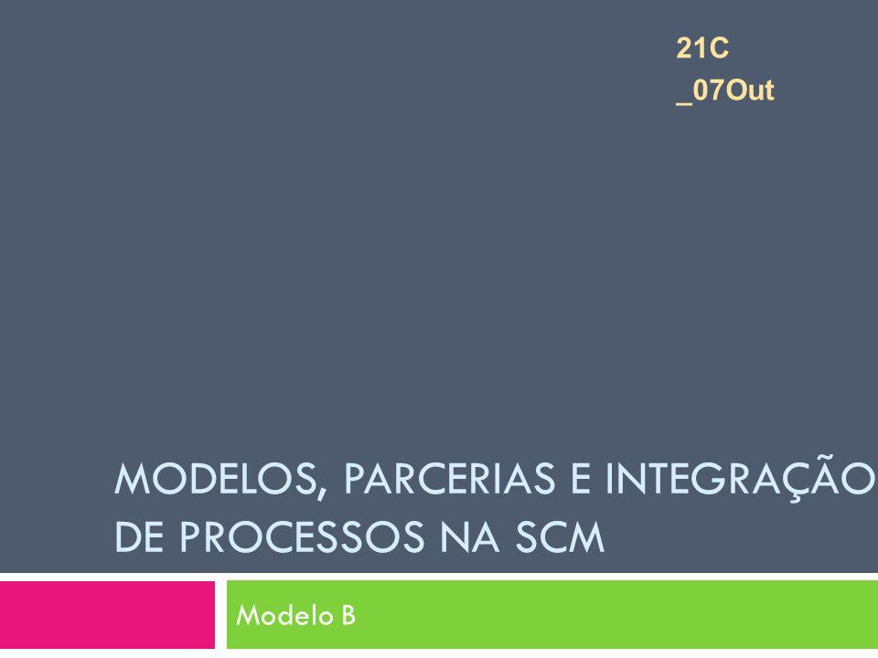 MODELOS, PARCERIAS E INTEGRAÇÃO DE PROCESSOS NA SCM