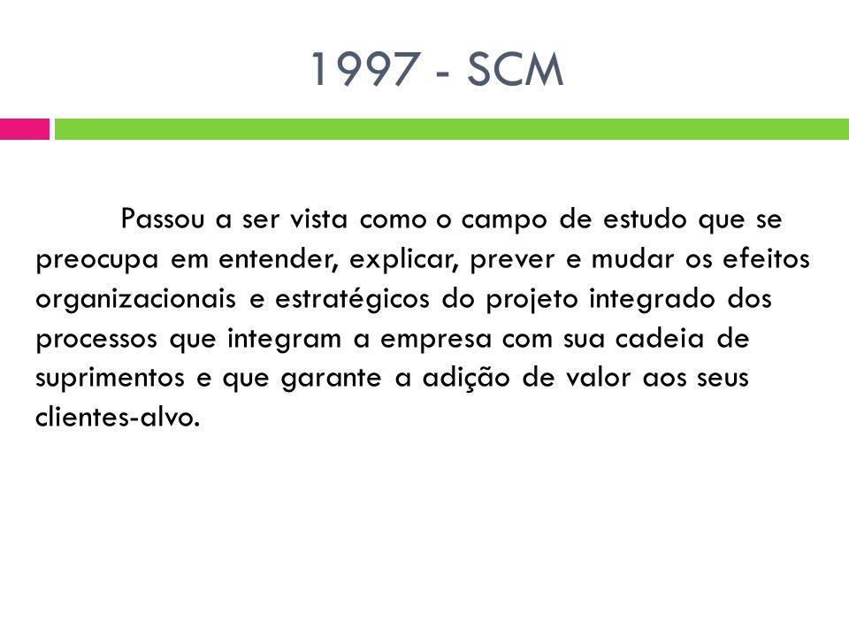 1997 - SCM