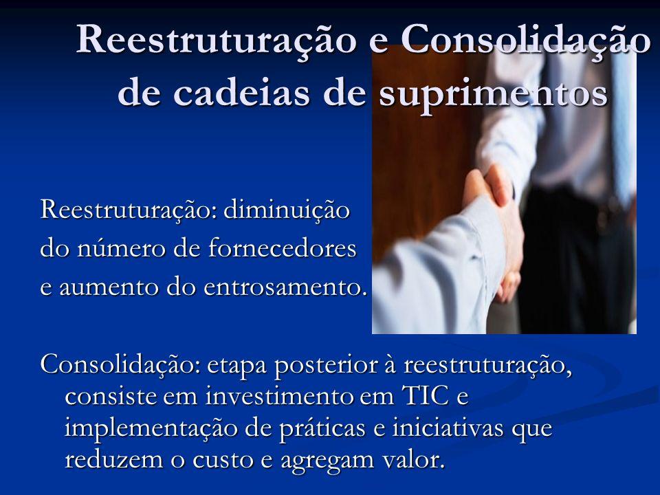 Reestruturação e Consolidação de cadeias de suprimentos